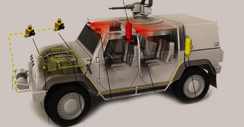 TSK ve Güvenlik Teşkilatlarına Özel Söndürme Sistemi